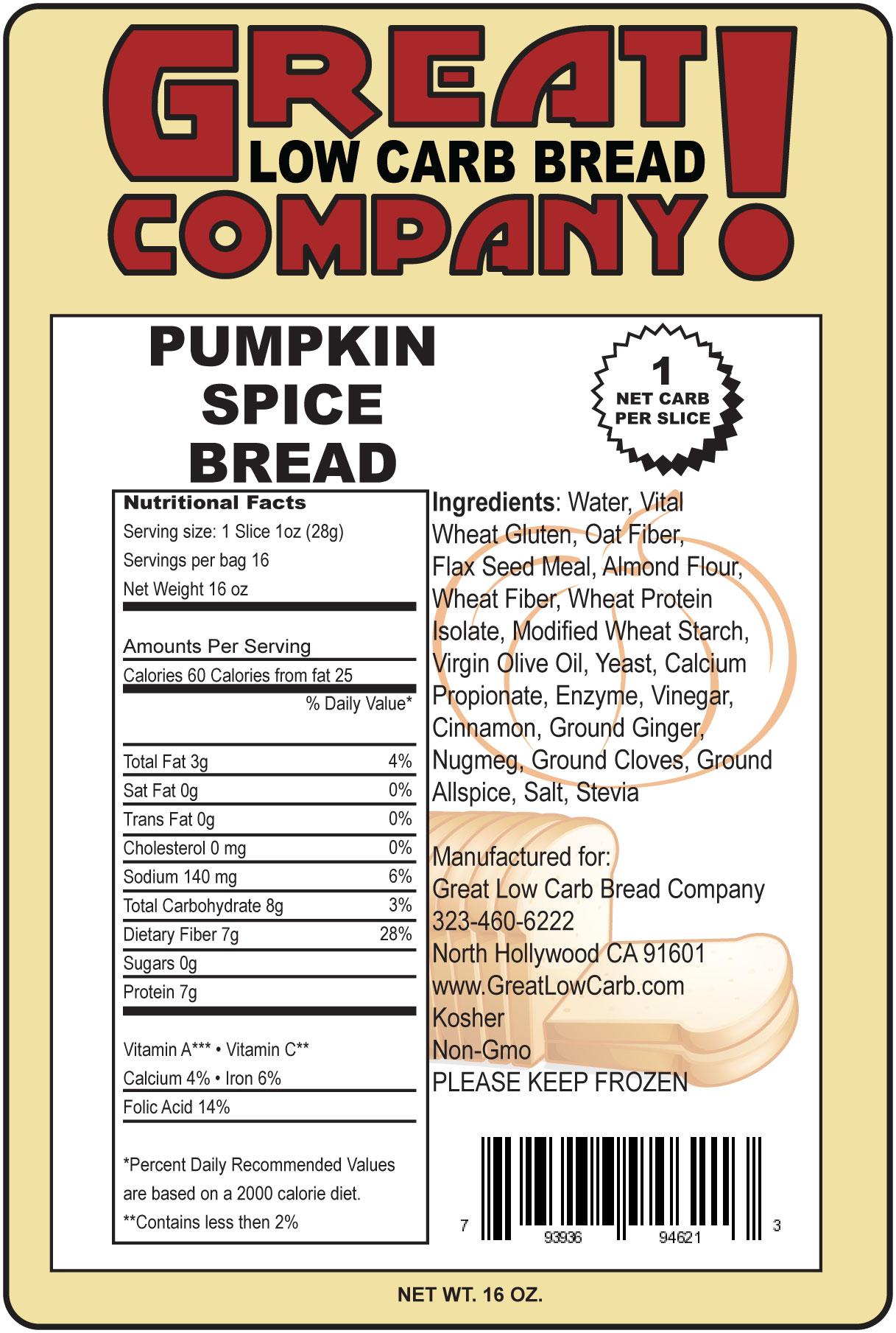 Great Low Carb Pumpernickel Bread